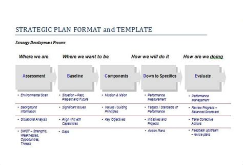 Top 5 Resources To Get Free Strategic Plan Templates Word Templates Excel Templates It Strategic Plan Template
