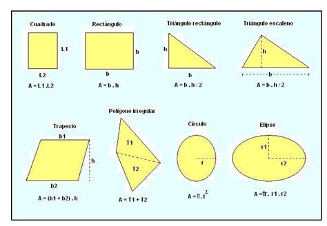 figuras geometricas y su descripcion 225 rea y vol 250 menes de figuras geom 233 tricas elementales mate