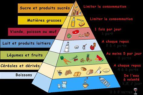 piramide alimentare diabete le diabete
