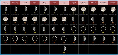 2017 full moon calendar spacecom file 2017 lunar calendar png wikimedia commons