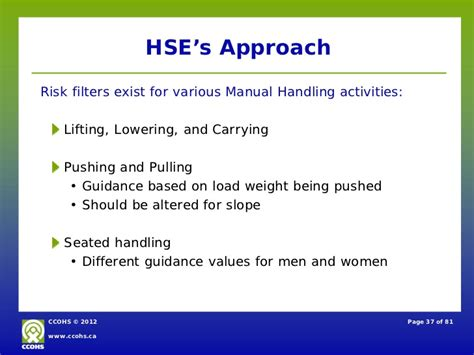 Working Through The Risks Of Manual Materials Handling