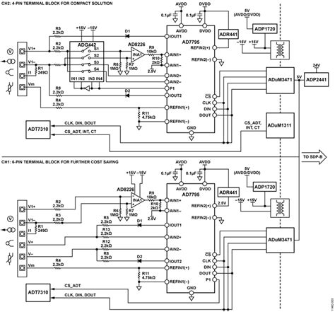 plc to lvdt wiring diagram 28 images lvdt wiring
