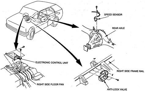 repair anti lock braking 1991 pontiac 6000 on board diagnostic system 1991 bmw m3 2 3l mfi dohc 4cyl repair guides rear wheel anti lock rwal brake system p up