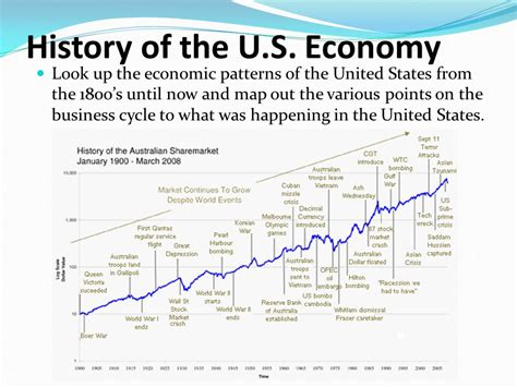 pattern of business cycle introduction to economics part 3 ppt video online download