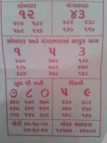 matka guru kalyan panel chart aaj ka main mumbai close