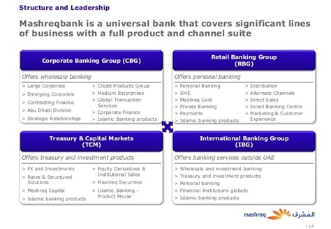 mashreq bank credit card payment mashreq investor presentation