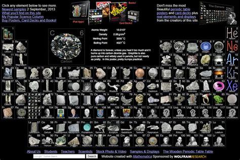 periodictable photographic periodic table