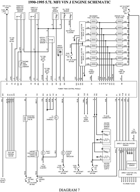 ignition wiring diagram 1995 corvette wiring diagram