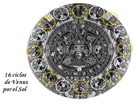 Calendario Azteca Significado Calendario Azteca Significado Imagui