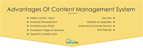 advantages of workflow management system advantages of content management system