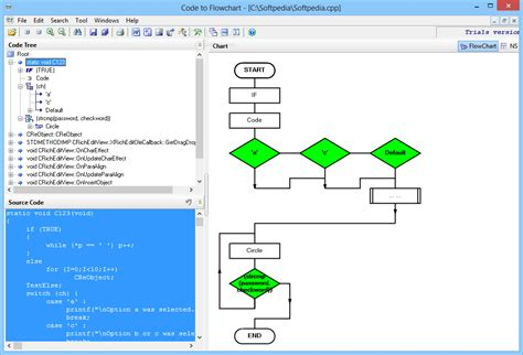 generate flowchart from code flowchart flowchart diagram source code pep 3147 pyc