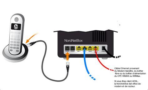 abonnement wifi sans ligne t 195 169 l 195 169 phonique