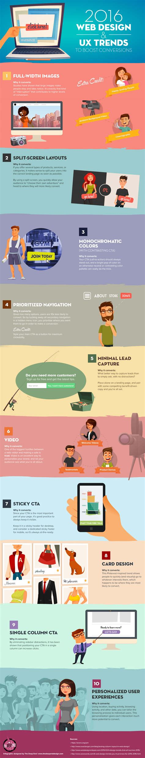 web design trends magazine layout 7 infographics about web development and design usersnap