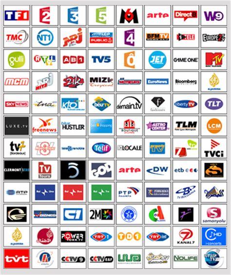 tv free free et l option tv dans tout ca zenmail biz