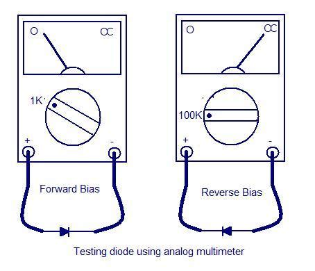 multimeter diode test diode testing using multimeter images