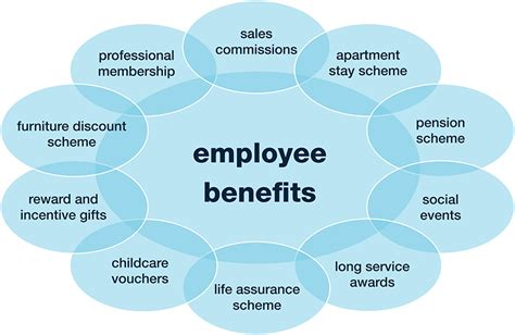 Chrysler Employee Benefits by General Motors Employee Benefits Impremedia Net