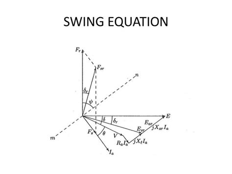 swing equation in power system power system stability