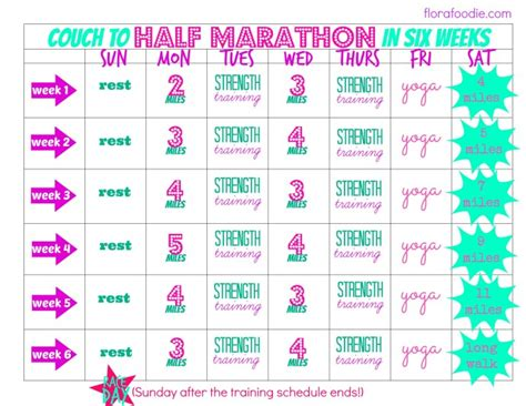 couch to marathon training schedule couch to half marathon in six weeks training schedule