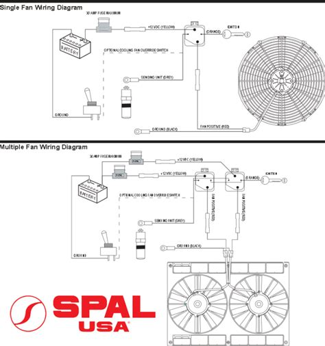 electric fan installation instructions 30 relay wiring diagram electric fan wiring diagram
