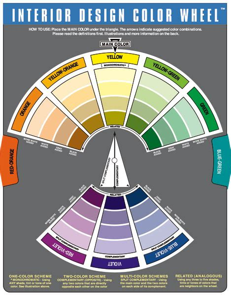 color wheel interior design images the color wheel company