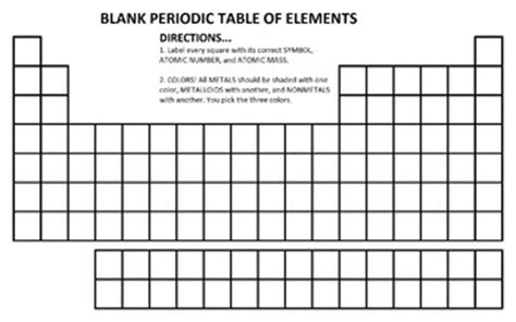 printable blank periodic table worksheets pinterest the world s catalog of ideas