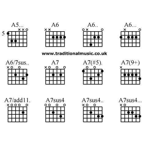 a5 guitar chord diagram guitar chords advanced a5 a6 a6 a6 a6 7sus a7 a7 5