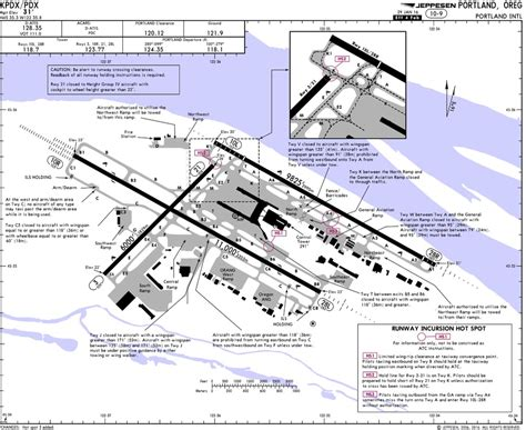 airport lighting diagram the differences between jeppesen and faa charts part 1