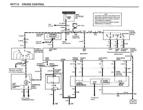 wiring diagrams e36