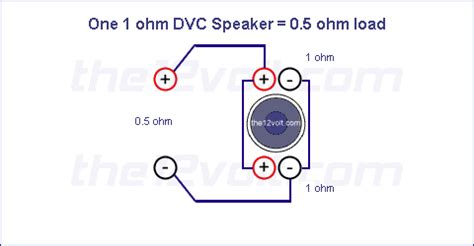 ohm load wiring diagram subwoofer wiring diagrams one 1 ohm dual voice coil dvc speaker
