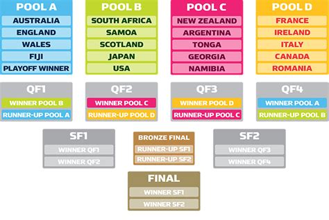 World Cup 2015 Calendar Search Results For Rugby World Cup 2015 Wall Planner Pdf