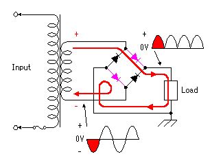 diode bridge battery charger circuit explanation for battery charger