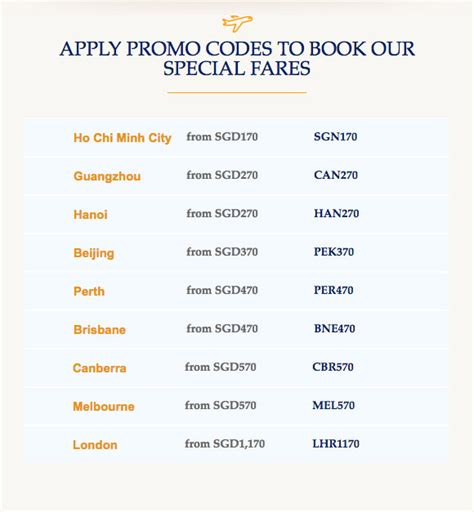 singapore airlines releases new promo codes to 8 destinations from 170 all in trip