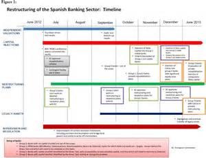 equipo nizkor memorandum of understanding on financial