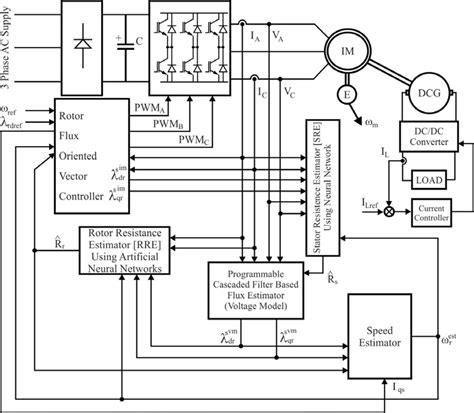 induction generator block diagram sensors free text position and speed of brushless dc motors using sensorless