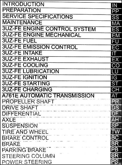car repair manual download 2007 lexus sc engine control service manual automotive repair manual 2007 lexus sc on board diagnostic system download