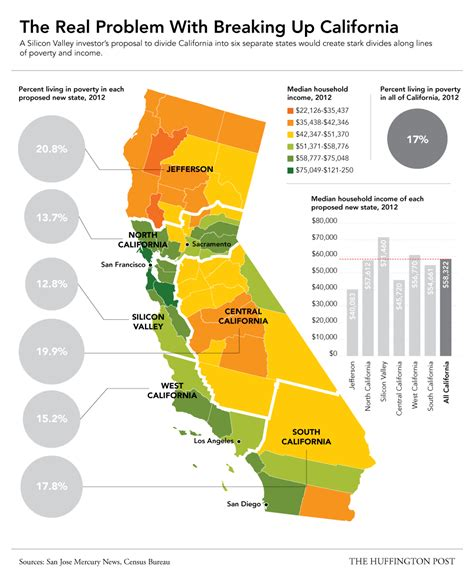 california cost of living map this map shows why the plan this map shows why the plan to split up california would