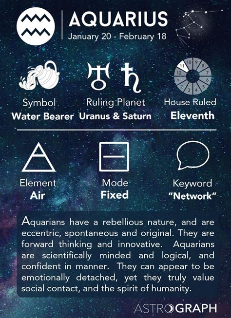 astrology sign aquarius cheat sheet astrology aquarius zodiac sign