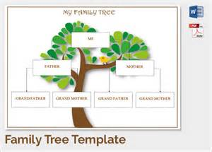 template of a family tree sle family tree chart template 17 documents in pdf