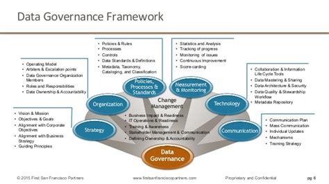 Business Plan Template Score Balik Kampung - Business plan template score