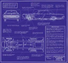 Blue Prints Design Context Blue Print