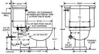 in measurements