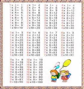 present simple таблица для детей