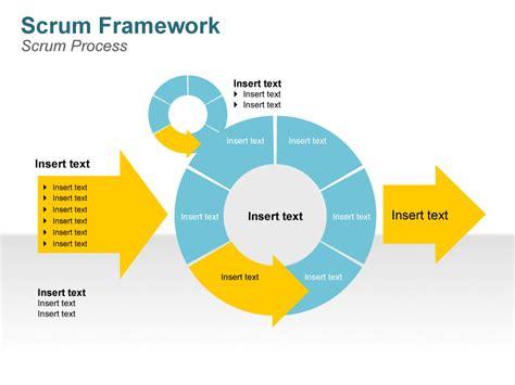 scrum bpmn diagram scrum agile process flow