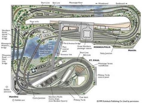 free ho layout plans ho train layout plans free model railways