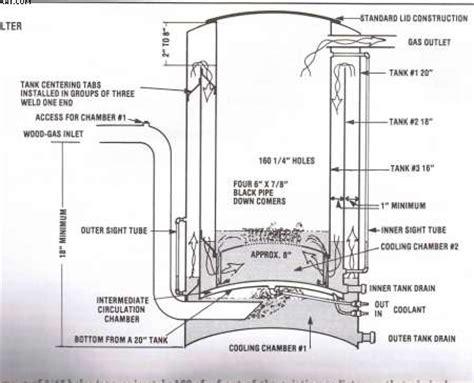 woodwork plans  wood gasifier  plans