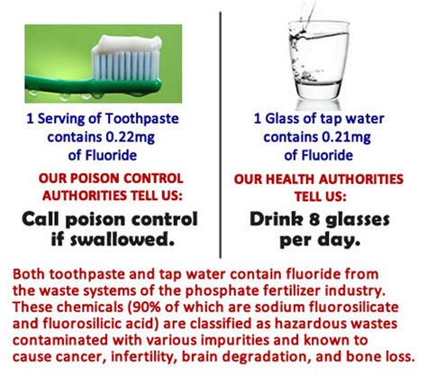 Can You Detox Fluoride From Your by Make Your Own Toothpaste With These 3 Easy Recipes