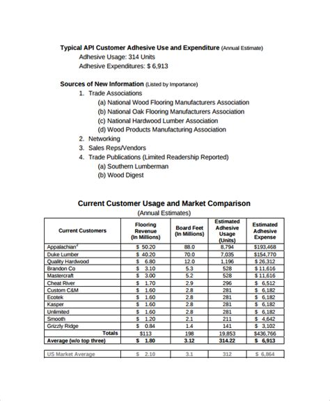 business consulting template sle consulting report 13 documents in pdf word