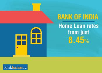 in house bank loan bank of india home loan eligibility interest rate