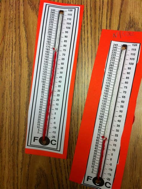Paper Thermometer Craft - yarn thermometers science for kindergarten