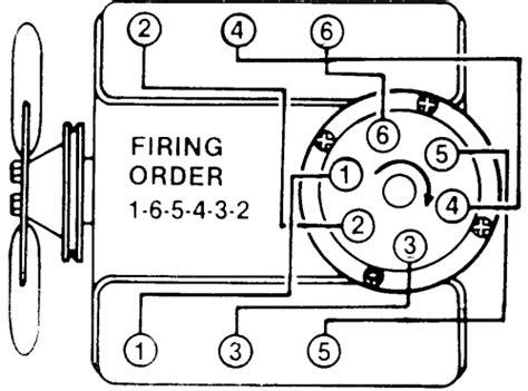 1997 toyota camry 2 2l mfi dohc 4cyl repair guides